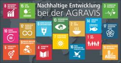 AGRAVIS Raiffeisen AG startet Audioreihe zur Nachhaltigkeit